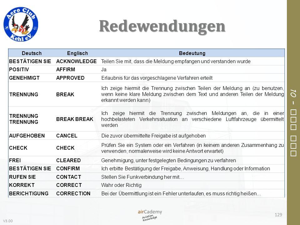 V3.00 10 – Air Law Redewendungen 129 DeutschEnglischBedeutung BESTÄTIGEN SIEACKNOWLEDGETeilen Sie mit, dass die Meldung empfangen und verstanden wurde