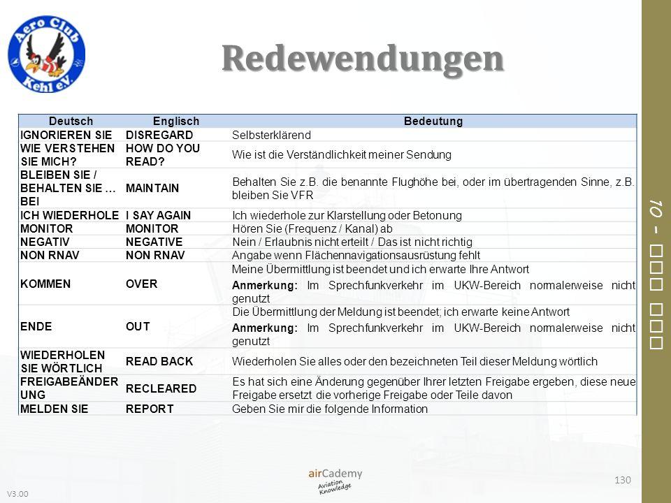 V3.00 10 – Air Law Redewendungen 130 DeutschEnglischBedeutung IGNORIEREN SIEDISREGARDSelbsterklärend WIE VERSTEHEN SIE MICH? HOW DO YOU READ? Wie ist