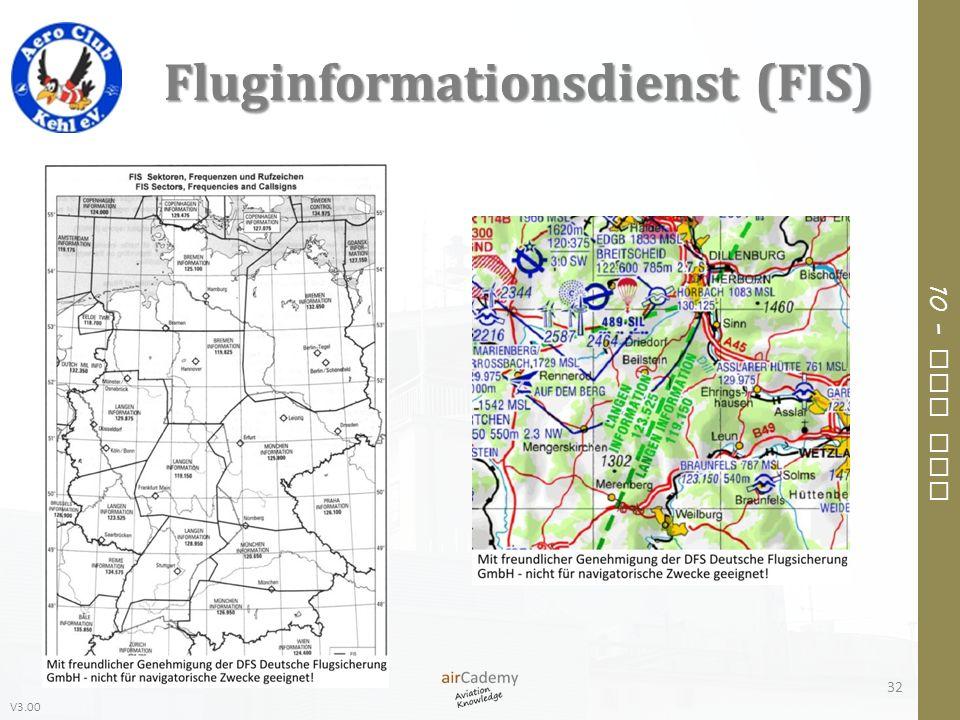 V3.00 10 – Air Law Fluginformationsdienst (FIS) 32