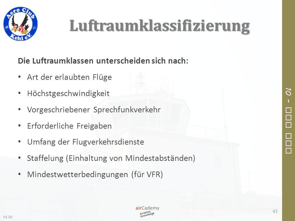 V3.00 10 – Air Law Luftraumklassifizierung Die Luftraumklassen unterscheiden sich nach: Art der erlaubten Flüge Höchstgeschwindigkeit Vorgeschriebener