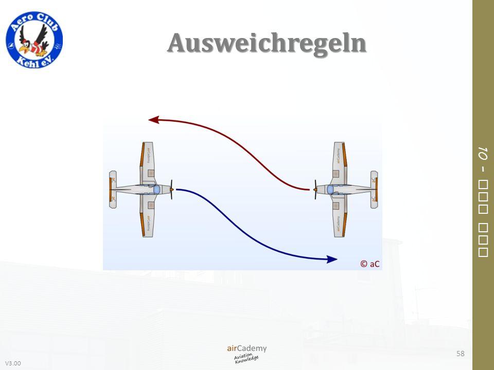 V3.00 10 – Air Law Ausweichregeln 58