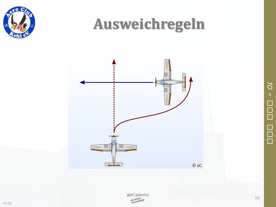 V3.00 10 – Air Law Ausweichregeln 59