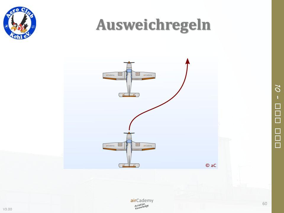 V3.00 10 – Air Law Ausweichregeln 60