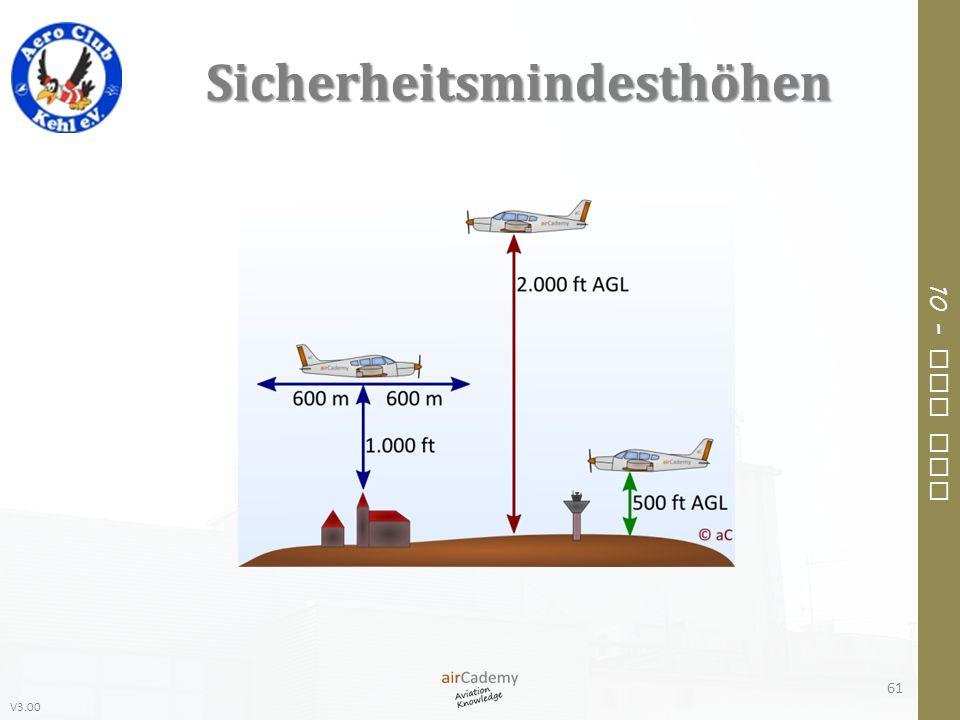V3.00 10 – Air Law Sicherheitsmindesthöhen 61