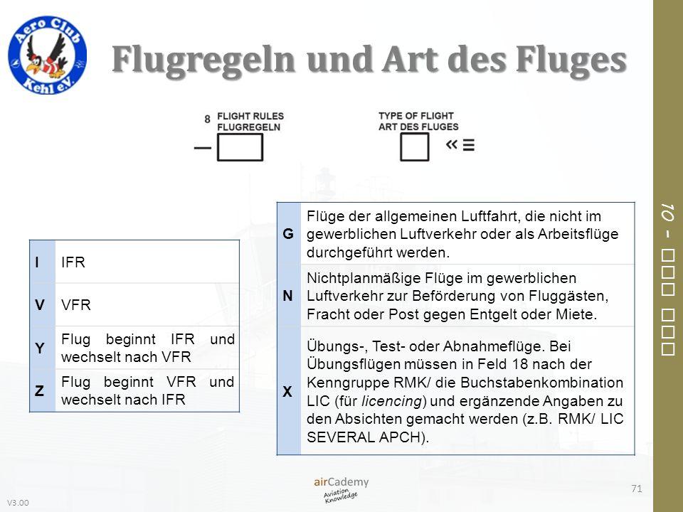 V3.00 10 – Air Law Flugregeln und Art des Fluges 71 IIFR VVFR Y Flug beginnt IFR und wechselt nach VFR Z Flug beginnt VFR und wechselt nach IFR G Flüg
