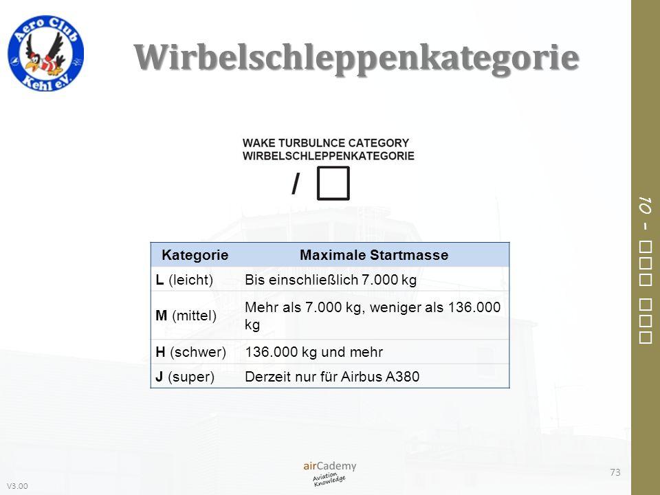 V3.00 10 – Air Law Wirbelschleppenkategorie 73 KategorieMaximale Startmasse L (leicht)Bis einschließlich 7.000 kg M (mittel) Mehr als 7.000 kg, wenige