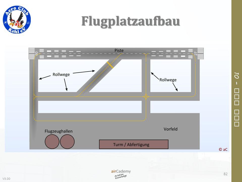 V3.00 10 – Air Law Flugplatzaufbau 82
