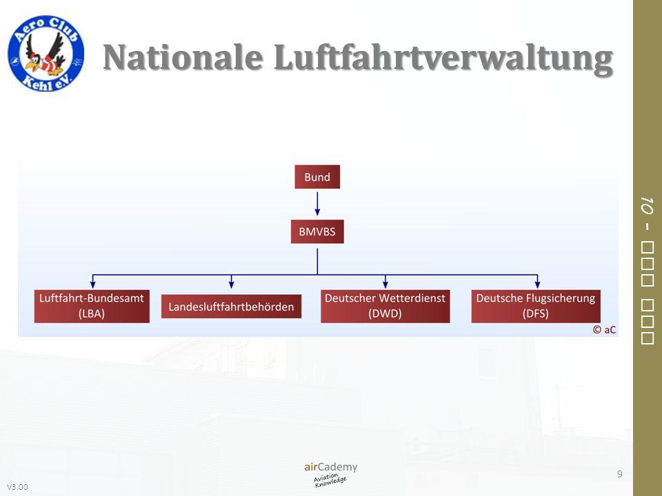 V3.00 10 – Air Law Nationale Luftfahrtverwaltung 9