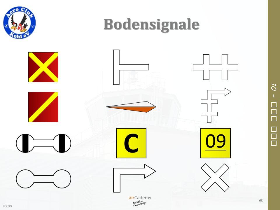 V3.00 10 – Air Law Bodensignale 90