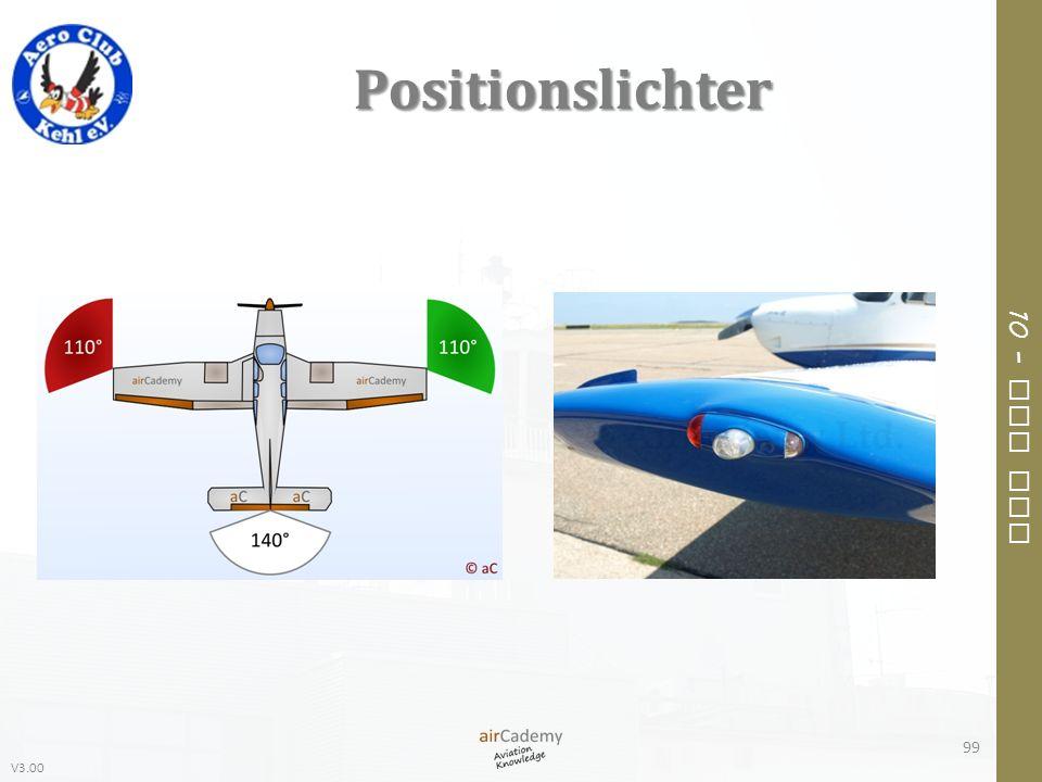 V3.00 10 – Air Law Positionslichter 99