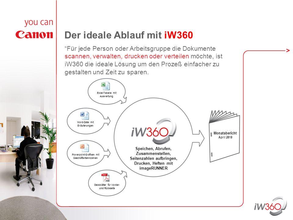Der ideale Ablauf mit iW360 Für jede Person oder Arbeitsgruppe die Dokumente scannen, verwalten, drucken oder verteilen möchte, ist iW360 die ideale L