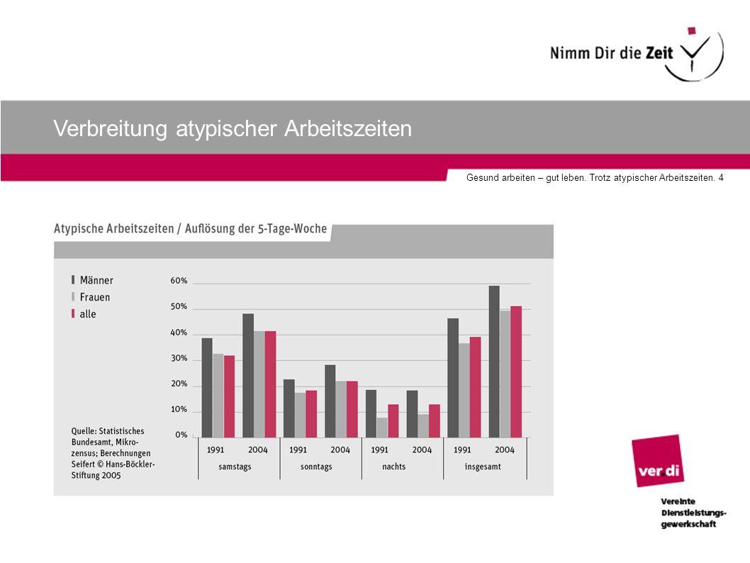Verbreitung atypischer Arbeitszeiten Gesund arbeiten – gut leben. Trotz atypischer Arbeitszeiten. 4