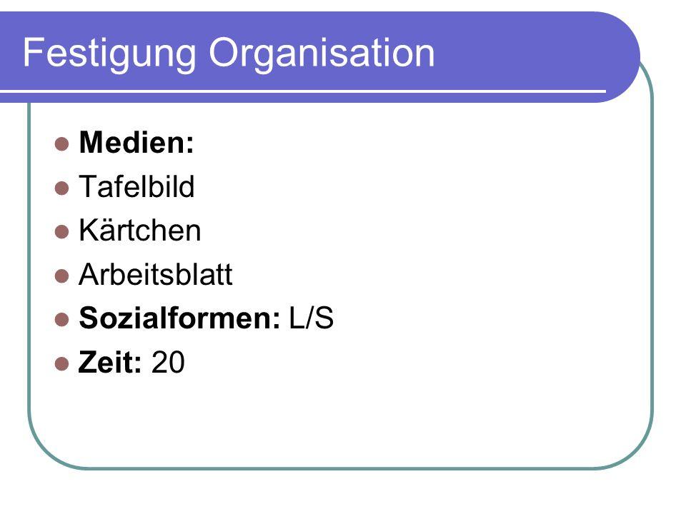 Festigung Organisation Medien: Tafelbild Kärtchen Arbeitsblatt Sozialformen: L/S Zeit: 20