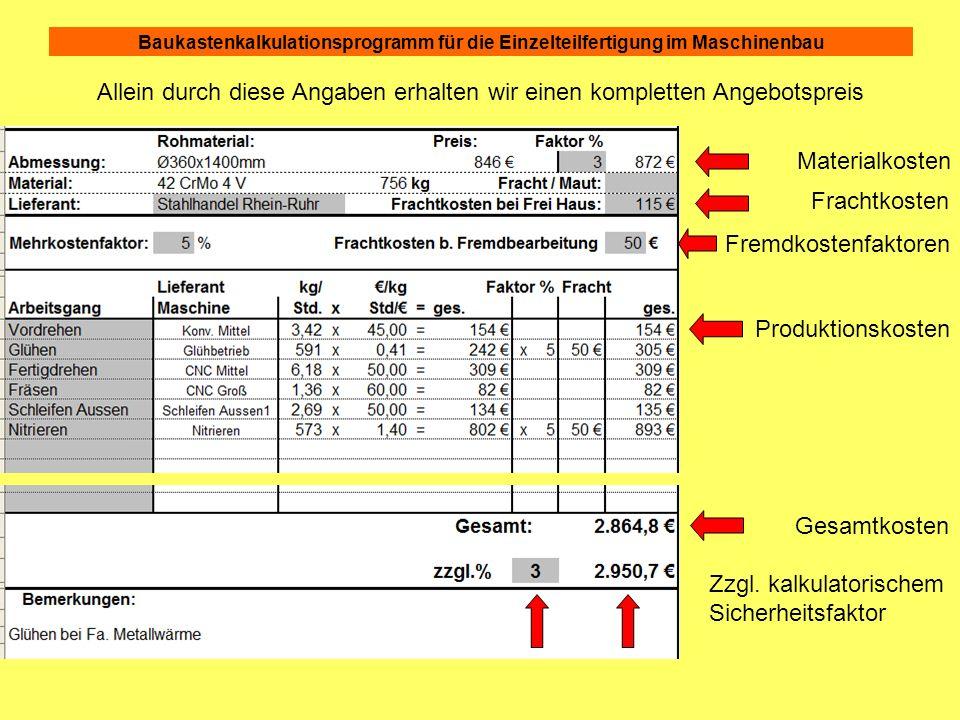 Baukastenkalkulationsprogramm für die Einzelteilfertigung im Maschinenbau Allein durch diese Angaben erhalten wir einen kompletten Angebotspreis Mater