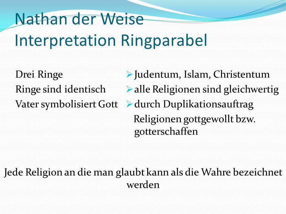 Nathan der Weise Interpretation Ringparabel Drei Ringe Ringe sind identisch Vater symbolisiert Gott Judentum, Islam, Christentum alle Religionen sind