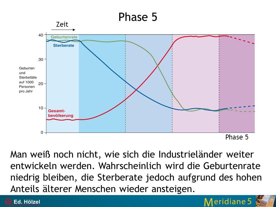 Phase 5 Man weiß noch nicht, wie sich die Industrieländer weiter entwickeln werden. Wahrscheinlich wird die Geburtenrate niedrig bleiben, die Sterbera