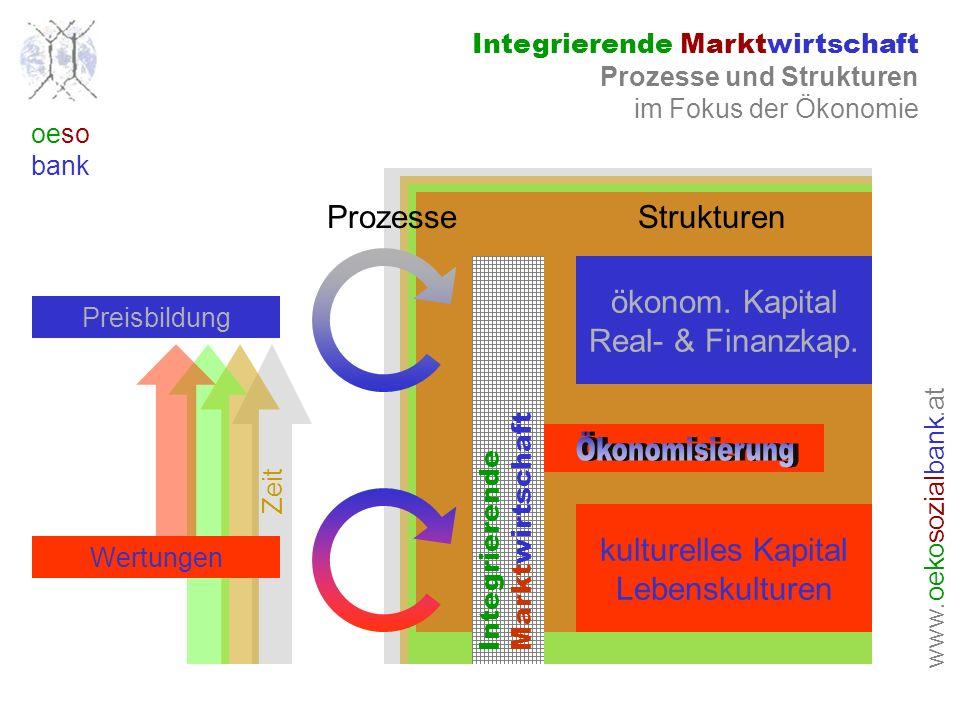 www. oeko sozial bank.at oeso bank Zeit Integrierende Marktwirtschaft Prozesse und Strukturen im Fokus der Ökonomie kulturelles Kapital Lebenskulturen