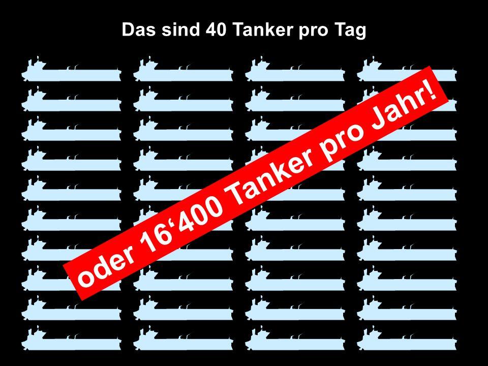 Das sind 40 Tanker pro Tag oder 16400 Tanker pro Jahr!