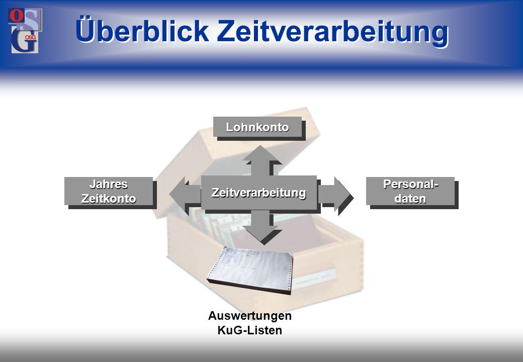 OSG 1 Zeitwirtschaft (C) OSG Organisations_Systeme GmbH, Stuttgart TIME
