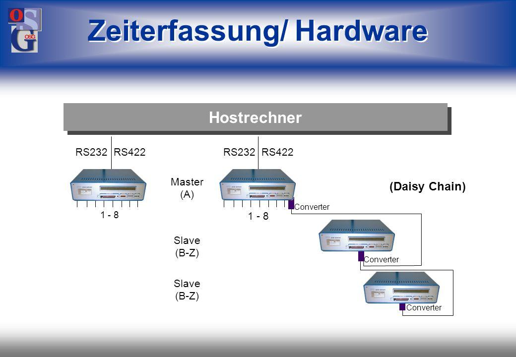 OSG 25 Monitor Zeit für Meldungen Zeit für Relaissteuerung Zeit für Eingaben Funktion Zeiterfassung Türöffner Anzeigetafel (Tableau) Server- Anschlüsse Software-Funktionen
