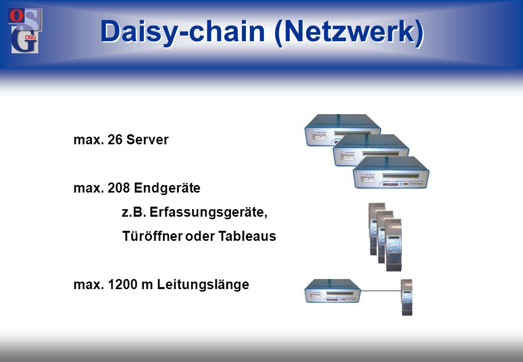 OSG 26 Hostrechner RS232 RS422 Master (A) Slave (B-Z) Slave (B-Z) 1 - 8 Converter RS232 RS422 (Daisy Chain) Zeiterfassung/ Hardware