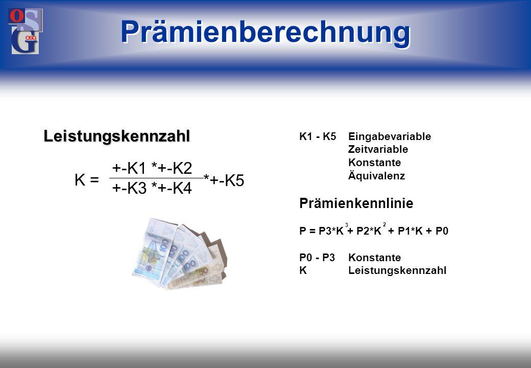 OSG 32 Bewegungs- daten Leistungs- bewertungen Gruppen- verzeichnis Leistungs- lohnkonto Zeitkonto Auswertungen Leistungslohnerfassung Gruppenabrechnung Leistungslohnerfassung Gruppenabrechnung Prämienlohn