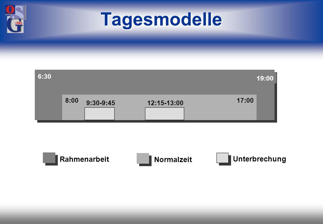 OSG 4 6:30 19:00 8:0017:00 9:30-9:4512:15-13:00 Rahmenarbeit Normalzeit Unterbrechung Tagesmodelle