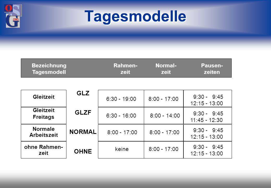 OSG 5 Bezeichnung Tagesmodell Rahmen- zeit Normal- zeit Pausen- zeiten GLZ GLZF NORMAL OHNE 6:30 - 19:00 8:00 - 17:00 6:30 - 16:00 8:00 - 14:00 8:00 - 17:00 8:00 - 17:00 keine 8:00 - 17:00 9:30 - 9:45 12:15 - 13:00 9:30 - 9:45 11:45 - 12:30 9:30 - 9:45 12:15 - 13:00 9:30 - 9:45 12:15 - 13:00 Gleitzeit Freitags Normale Arbeitszeit ohne Rahmen- zeit Tagesmodelle