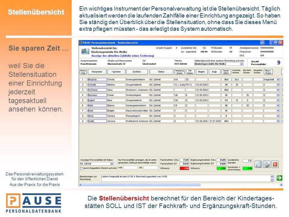 Das Personalverwaltungssystem für den öffentlichen Dienst Aus der Praxis für die Praxis Stellenübersicht Ein wichtiges Instrument der Personalverwaltu