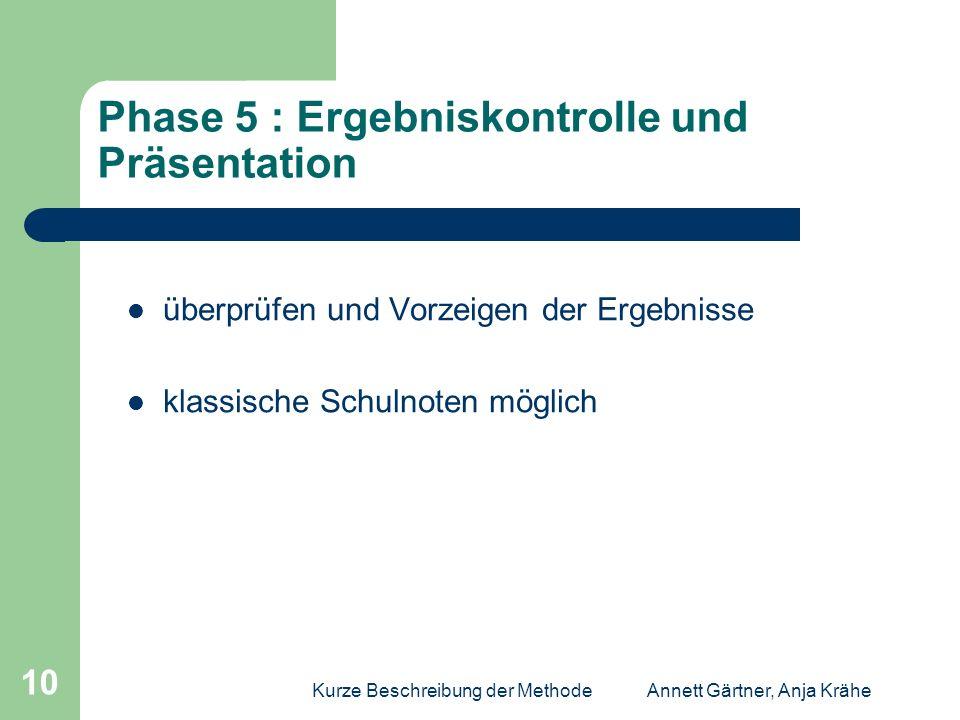 Kurze Beschreibung der MethodeAnnett Gärtner, Anja Krähe 10 Phase 5 : Ergebniskontrolle und Präsentation überprüfen und Vorzeigen der Ergebnisse klass