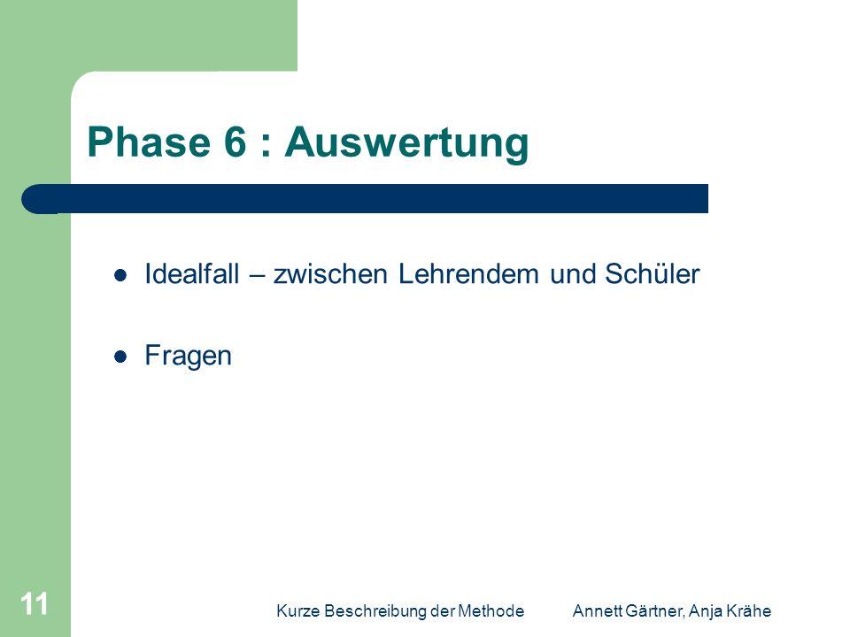 Kurze Beschreibung der MethodeAnnett Gärtner, Anja Krähe 11 Phase 6 : Auswertung Idealfall – zwischen Lehrendem und Schüler Fragen