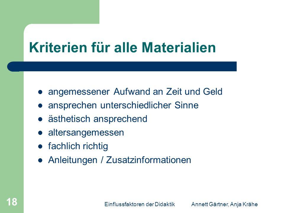 Einflussfaktoren der DidaktikAnnett Gärtner, Anja Krähe 18 Kriterien für alle Materialien angemessener Aufwand an Zeit und Geld ansprechen unterschied