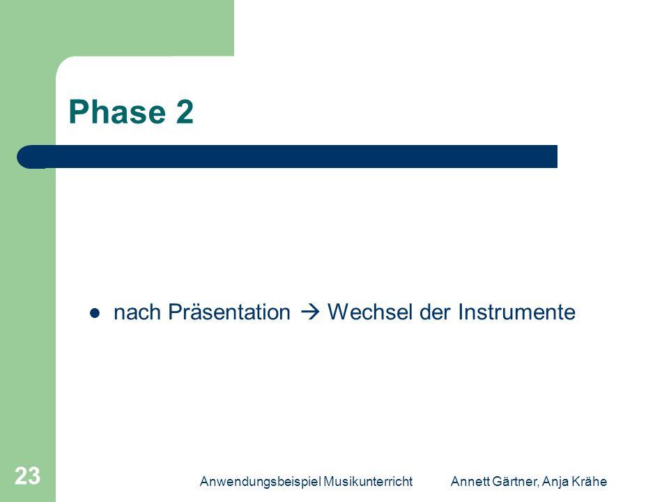 Anwendungsbeispiel MusikunterrichtAnnett Gärtner, Anja Krähe 23 Phase 2 nach Präsentation Wechsel der Instrumente