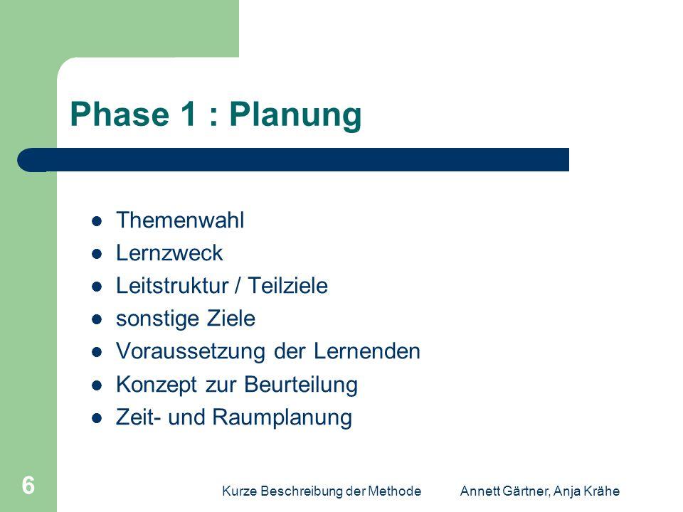 Kurze Beschreibung der MethodeAnnett Gärtner, Anja Krähe 6 Phase 1 : Planung Themenwahl Lernzweck Leitstruktur / Teilziele sonstige Ziele Voraussetzun