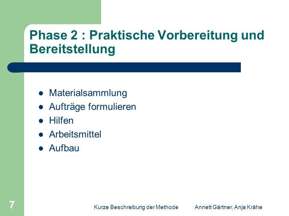 Kurze Beschreibung der MethodeAnnett Gärtner, Anja Krähe 8 Phase 3 : Einführung Alle Beteiligten erfahren, wie die Lernstationen funktionieren.