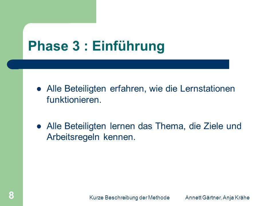 Kurze Beschreibung der MethodeAnnett Gärtner, Anja Krähe 8 Phase 3 : Einführung Alle Beteiligten erfahren, wie die Lernstationen funktionieren. Alle B