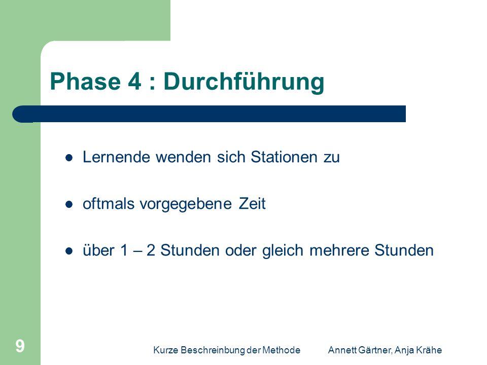 Kurze Beschreinbung der MethodeAnnett Gärtner, Anja Krähe 9 Phase 4 : Durchführung Lernende wenden sich Stationen zu oftmals vorgegebene Zeit über 1 –