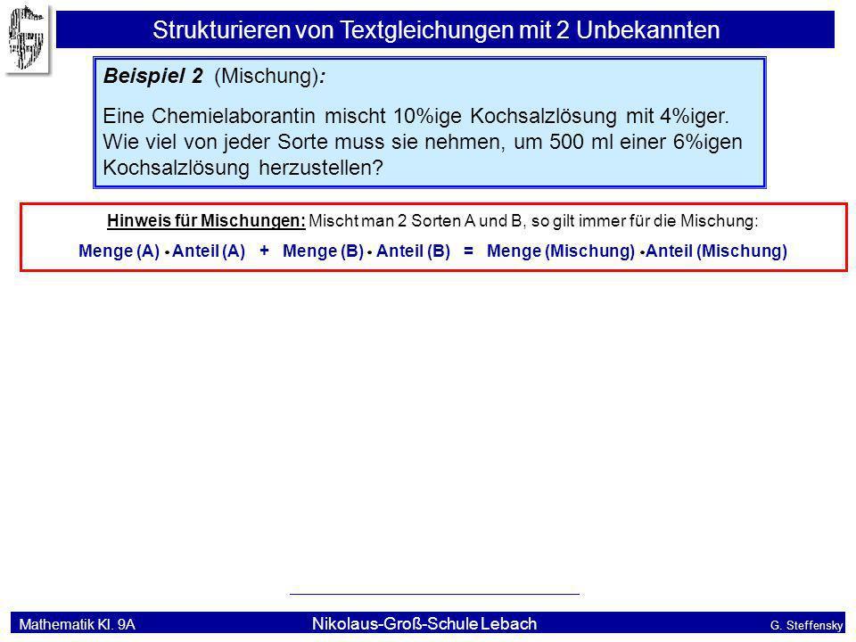 Mathematik Kl. 9A Nikolaus-Groß-Schule Lebach G. Steffensky Strukturieren von Textgleichungen mit 2 Unbekannten Beispiel 2 (Mischung): Eine Chemielabo