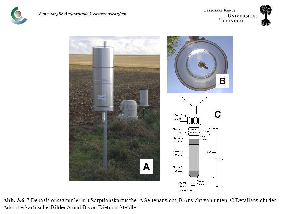 Zentrum für Angewandte Geowissenschaften Abb. 3.6-7 Depositionssammler mit Sorptionskartusche.