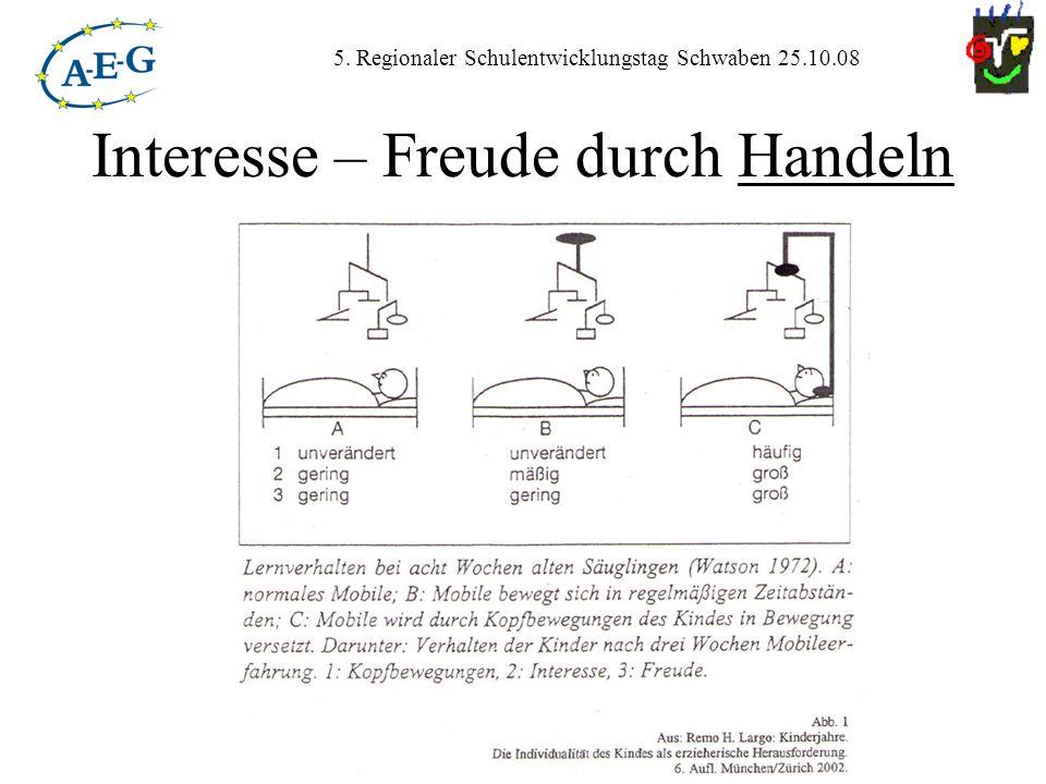 Interesse – Freude durch Handeln 5. Regionaler Schulentwicklungstag Schwaben 25.10.08