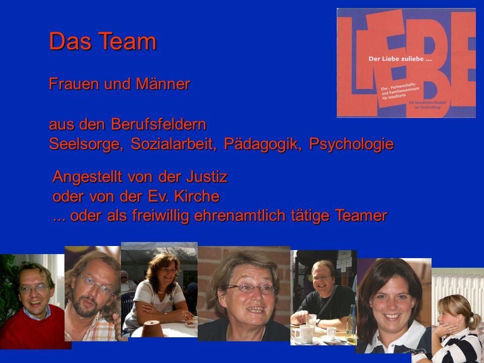 Das Team Frauen und Männer aus den Berufsfeldern Seelsorge, Sozialarbeit, Pädagogik, Psychologie Angestellt von der Justiz oder von der Ev.