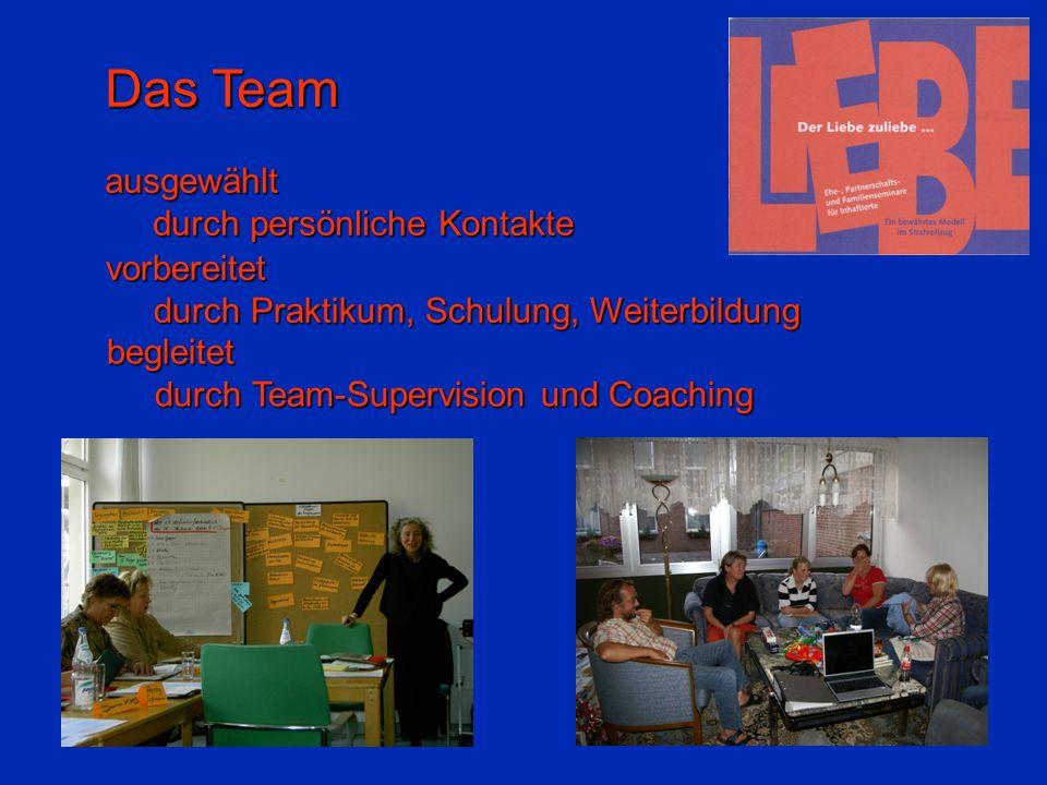 Das Team ausgewählt durch persönliche Kontakte vorbereitet durch Praktikum, Schulung, Weiterbildung begleitet durch Team-Supervision und Coaching