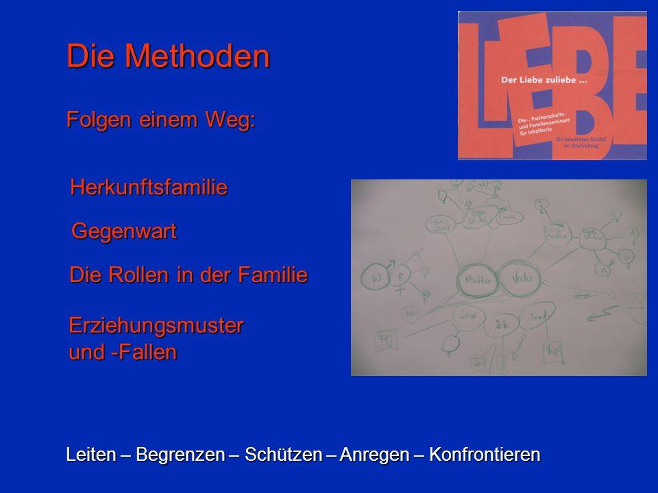 Methoden...Beispiele Familienbild 1 Stift / 1 Farbe je für sich – 30 Min.