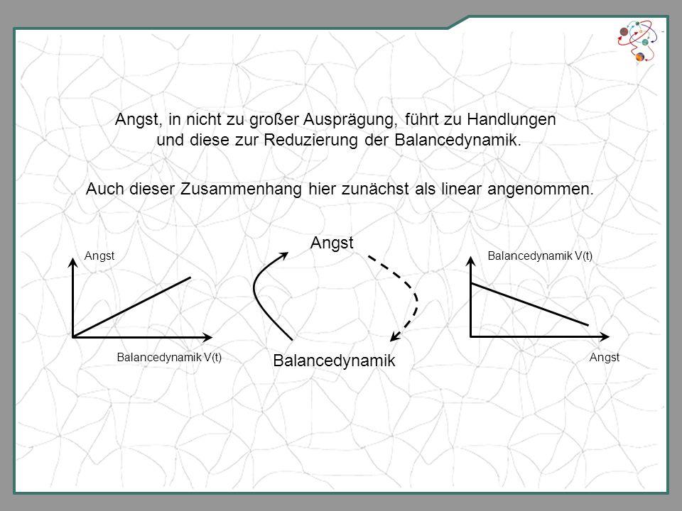 Angst, in nicht zu großer Ausprägung, führt zu Handlungen und diese zur Reduzierung der Balancedynamik. Balancedynamik V(t) Angst Balancedynamik Balan