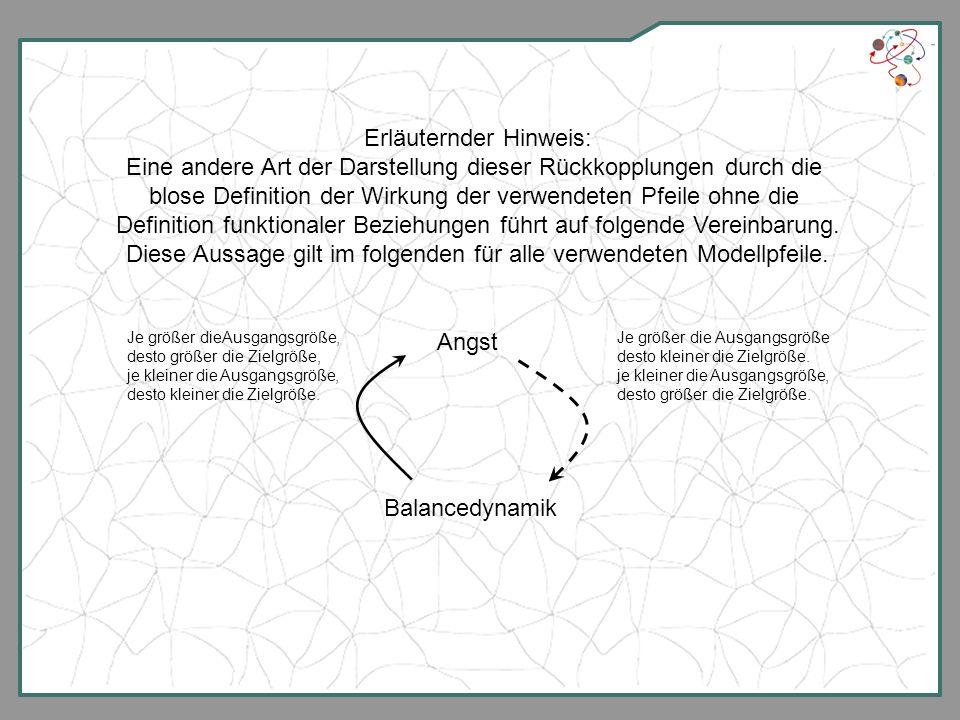 Erläuternder Hinweis: Eine andere Art der Darstellung dieser Rückkopplungen durch die blose Definition der Wirkung der verwendeten Pfeile ohne die Def