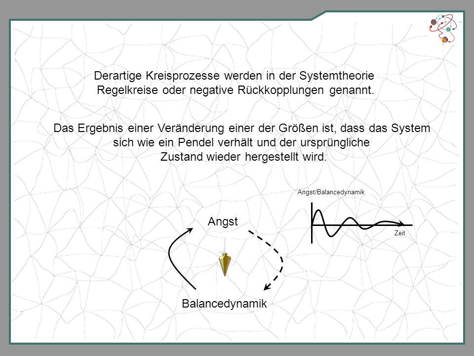 Derartige Kreisprozesse werden in der Systemtheorie Regelkreise oder negative Rückkopplungen genannt. Angst/Balancedynamik Zeit Angst Balancedynamik D
