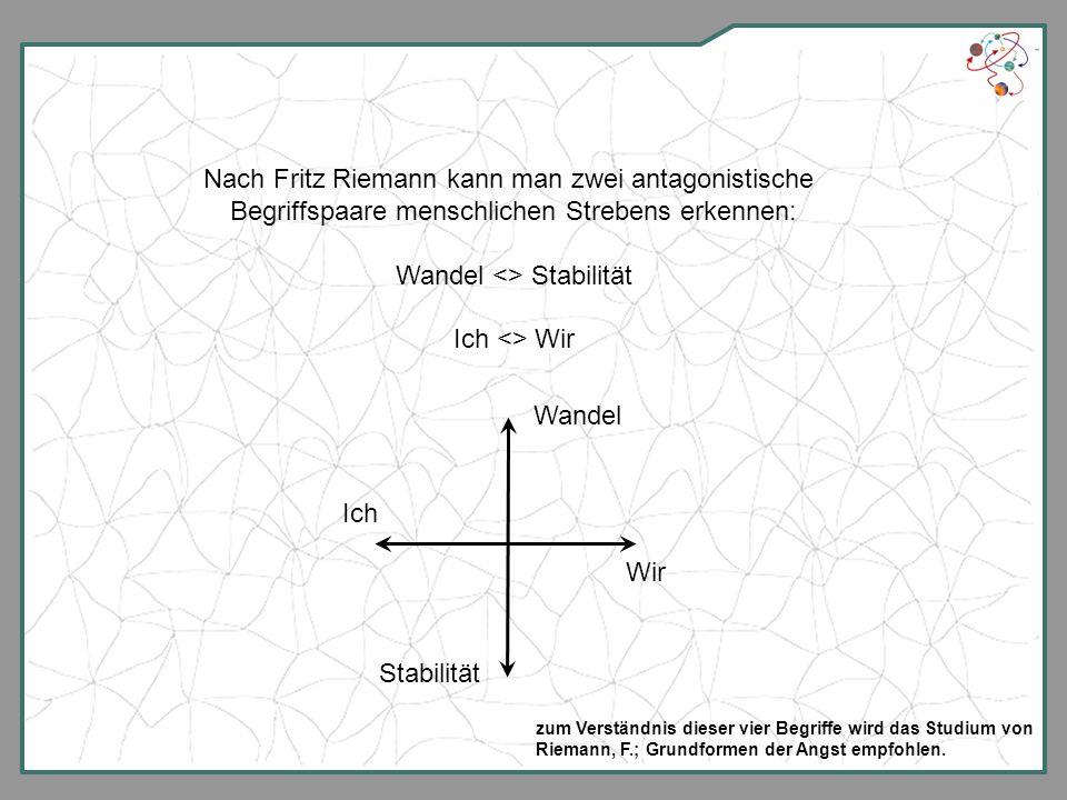 Nach Fritz Riemann kann man zwei antagonistische Begriffspaare menschlichen Strebens erkennen: Wandel <> Stabilität Ich <> Wir Wandel Stabilität Wir I