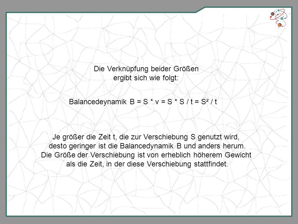Die Verknüpfung beider Größen ergibt sich wie folgt: Balancedeynamik B = S * v = S * S / t = S² / t Je größer die Zeit t, die zur Verschiebung S genut