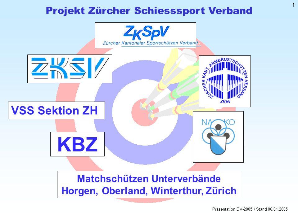 Projekt Zürcher Schiesssport Verband 1 Matchschützen Unterverbände Horgen, Oberland, Winterthur, Zürich KBZ VSS Sektion ZH Präsentation DV-2005 / Stand 06.01.2005