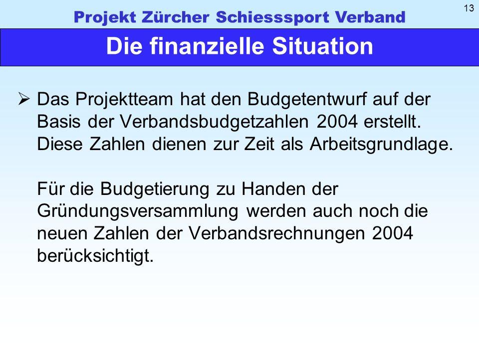 Projekt Zürcher Schiesssport Verband 13 Die finanzielle Situation Das Projektteam hat den Budgetentwurf auf der Basis der Verbandsbudgetzahlen 2004 erstellt.